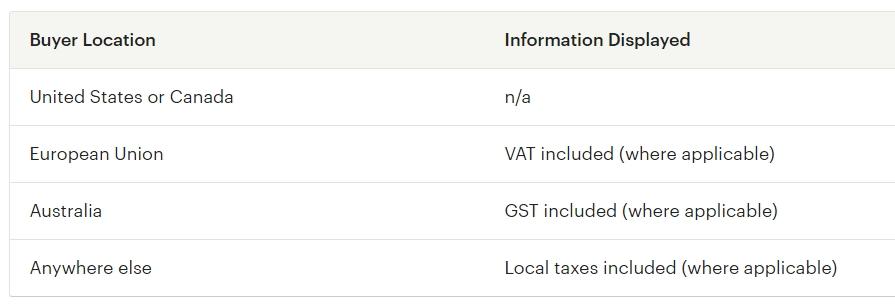 Все налоги включены Этси