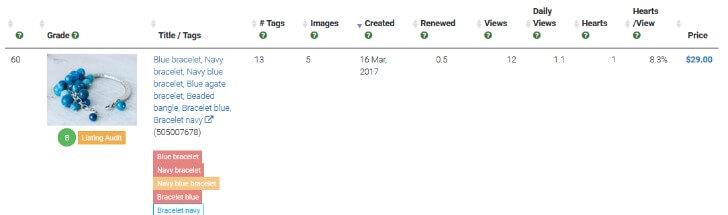 Etsyrank статистика листинга
