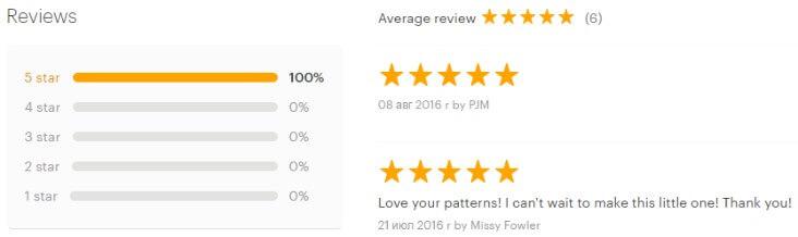 Как отображаются отзывы и оценки на EtsyStudio
