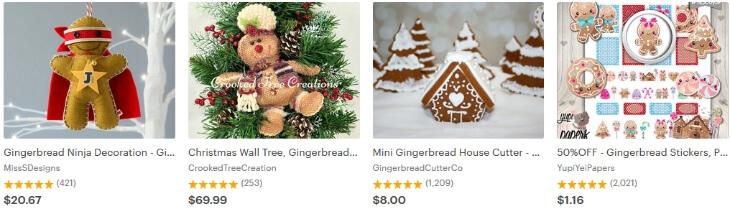 Gingerbread пряники Этси