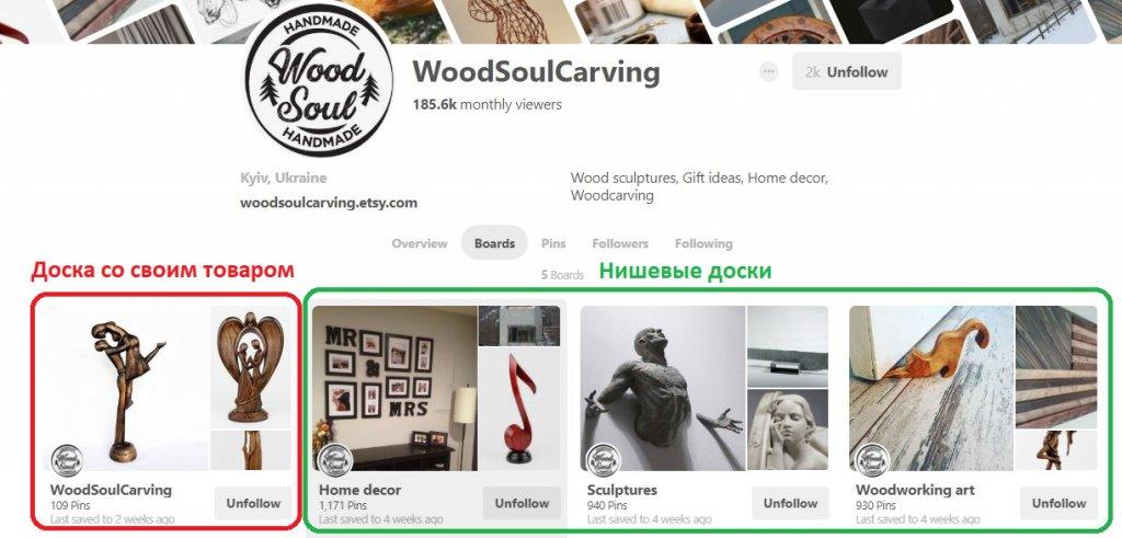 Создание нишевых досок в Pinterest для Etsy
