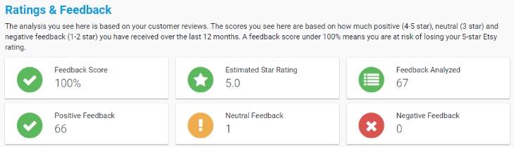 Рейтинг магазина на EtsyRank