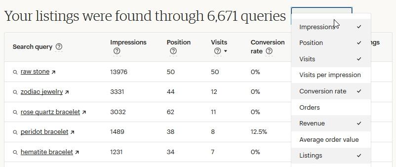 Search analytics - дополнительные колонки