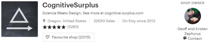 CognitiveSurplus on Etsy