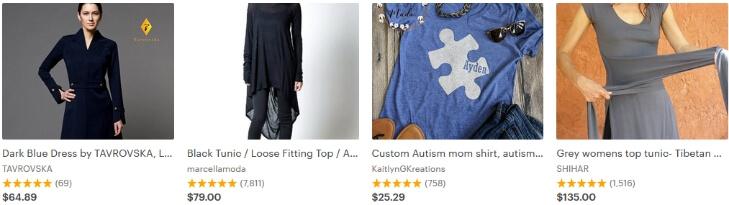 Как продавать свою дизайнерскую одежду
