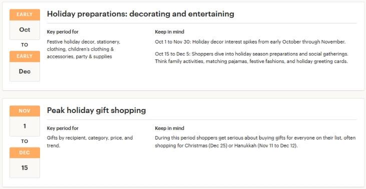 Покупательский спрос перед Рождеством