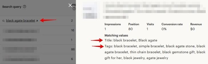 Search analytics - соответствие фразы заголовку и тэгам листинга