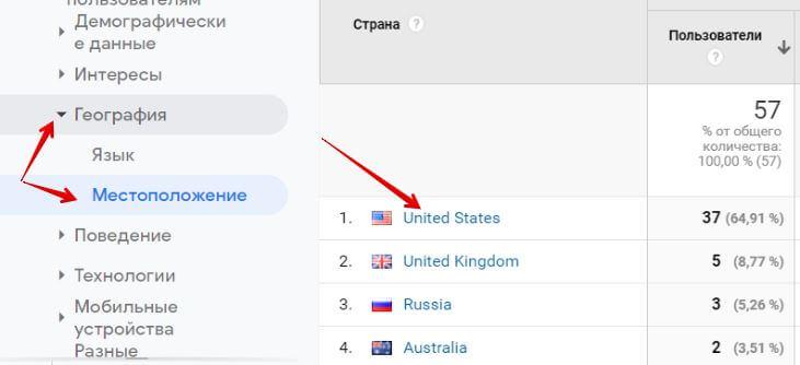 GoogleАналитика - ищем посетителей из конкретной страны
