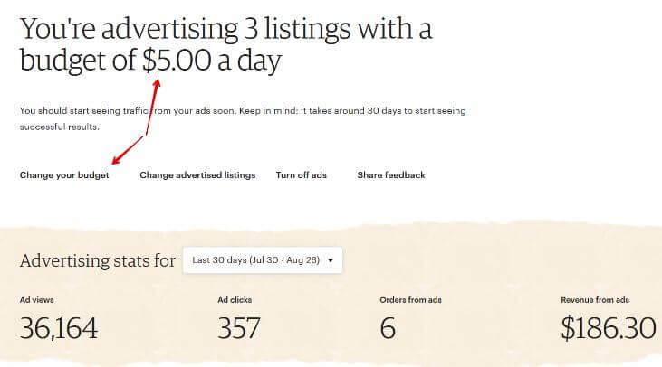 Статистика рекламы Etsy Ads