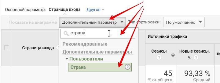 GoogleАналитика - дополнительный параметр страна пользователя